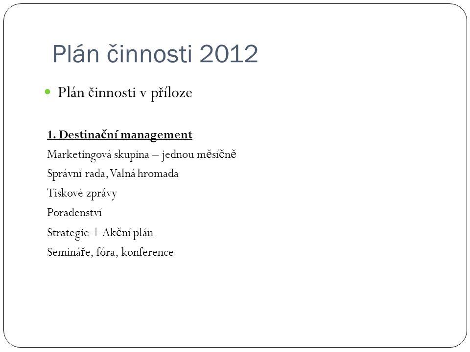 Plán činnosti 2012 Plán č innosti v p ř íloze 1.