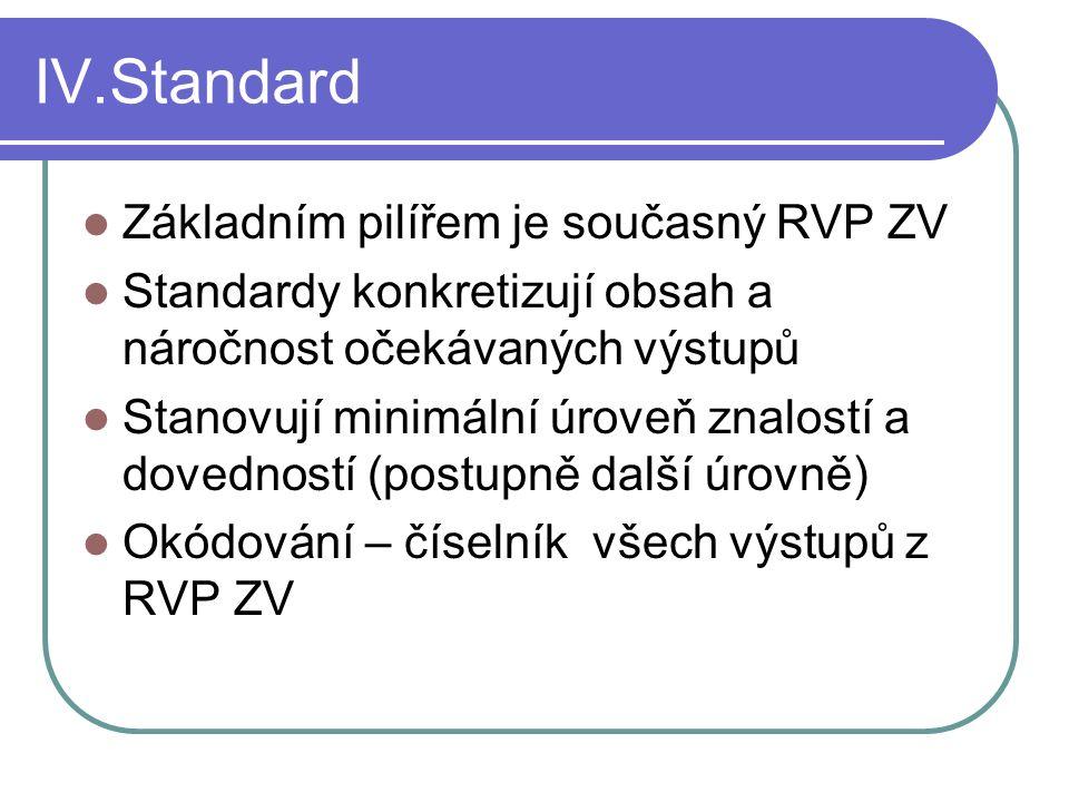 IV.Standard Základním pilířem je současný RVP ZV Standardy konkretizují obsah a náročnost očekávaných výstupů Stanovují minimální úroveň znalostí a dovedností (postupně další úrovně) Okódování – číselník všech výstupů z RVP ZV