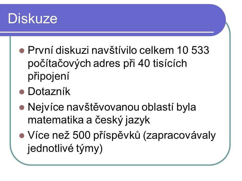 Diskuze První diskuzi navštívilo celkem 10 533 počítačových adres při 40 tisících připojení Dotazník Nejvíce navštěvovanou oblastí byla matematika a český jazyk Více než 500 příspěvků (zapracovávaly jednotlivé týmy)