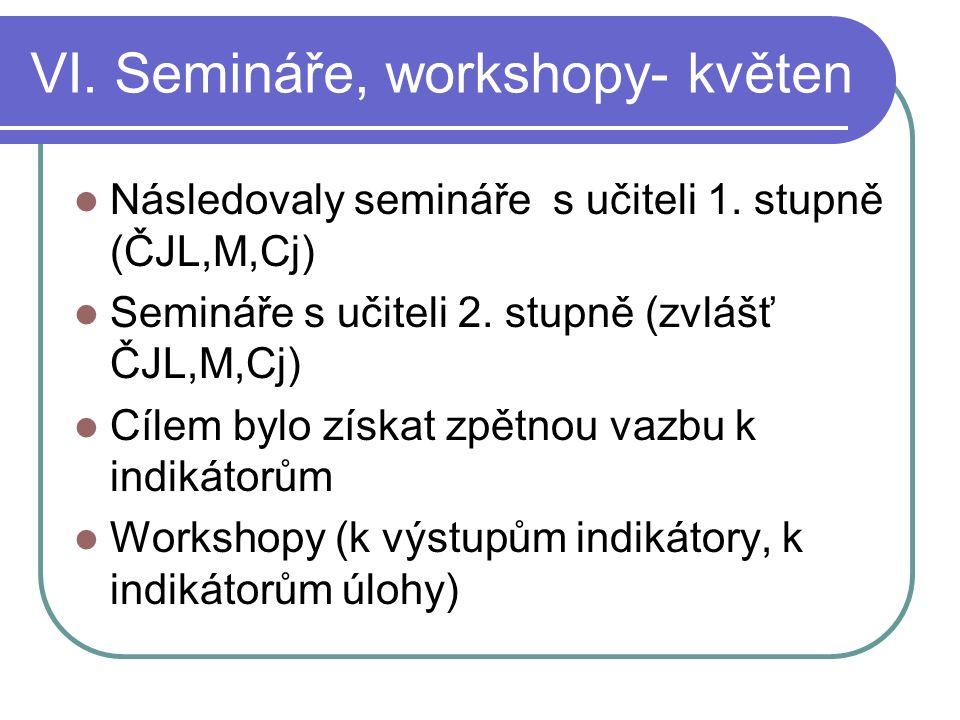 VI.Semináře, workshopy- květen Následovaly semináře s učiteli 1.