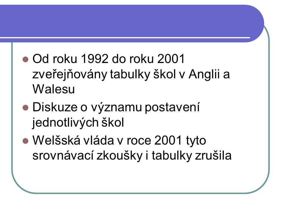Od roku 1992 do roku 2001 zveřejňovány tabulky škol v Anglii a Walesu Diskuze o významu postavení jednotlivých škol Welšská vláda v roce 2001 tyto srovnávací zkoušky i tabulky zrušila