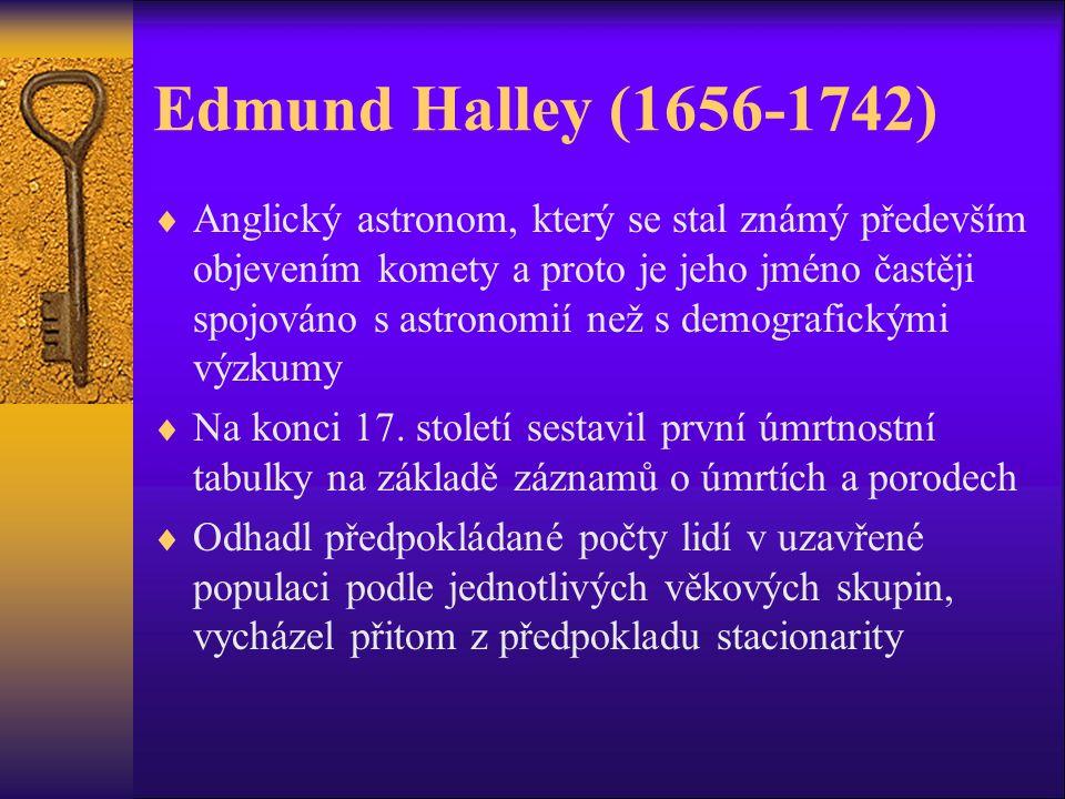 Edmund Halley (1656-1742)  Anglický astronom, který se stal známý především objevením komety a proto je jeho jméno častěji spojováno s astronomií než s demografickými výzkumy  Na konci 17.
