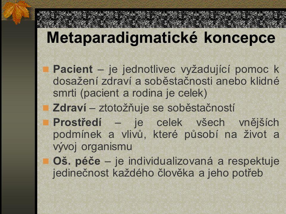 Metaparadigmatické koncepce Pacient – je jednotlivec vyžadující pomoc k dosažení zdraví a soběstačnosti anebo klidné smrti (pacient a rodina je celek)