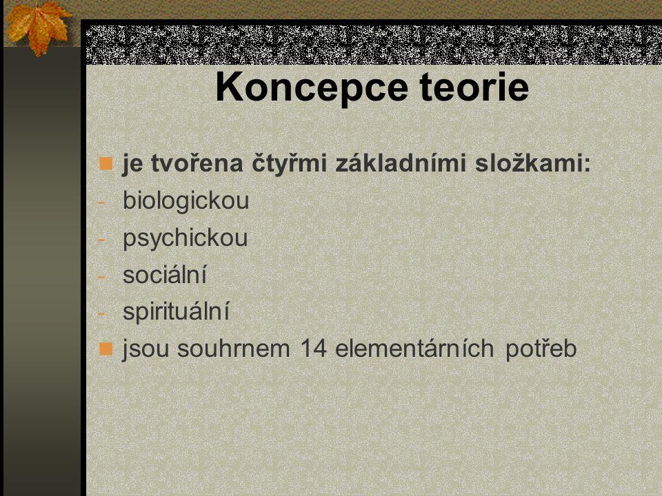 Koncepce teorie je tvořena čtyřmi základními složkami: - biologickou - psychickou - sociální - spirituální jsou souhrnem 14 elementárních potřeb