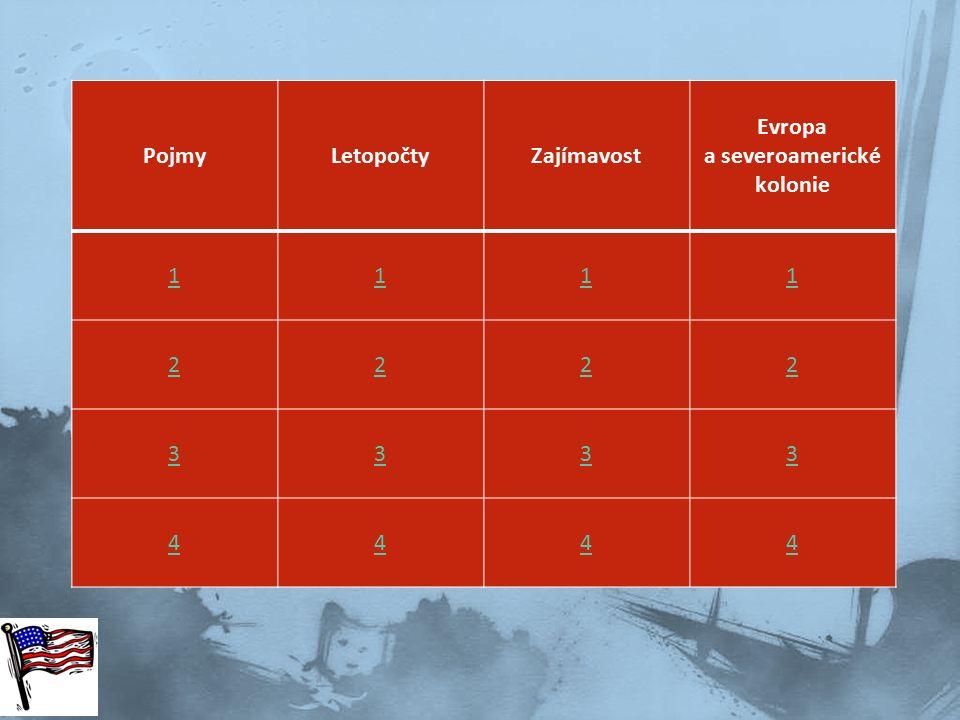 PojmyLetopočtyZajímavost Evropa a severoamerické kolonie 1111 2222 3333 4444