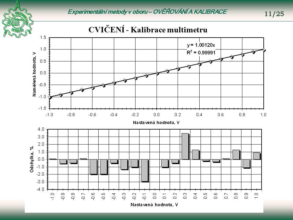 Experimentální metody v oboru – OVĚŘOVÁNÍ A KALIBRACE CVIČENÍ - Kalibrace multimetru