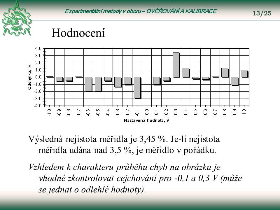 Experimentální metody v oboru – OVĚŘOVÁNÍ A KALIBRACE Hodnocení Výsledná nejistota měřidla je 3,45 %.