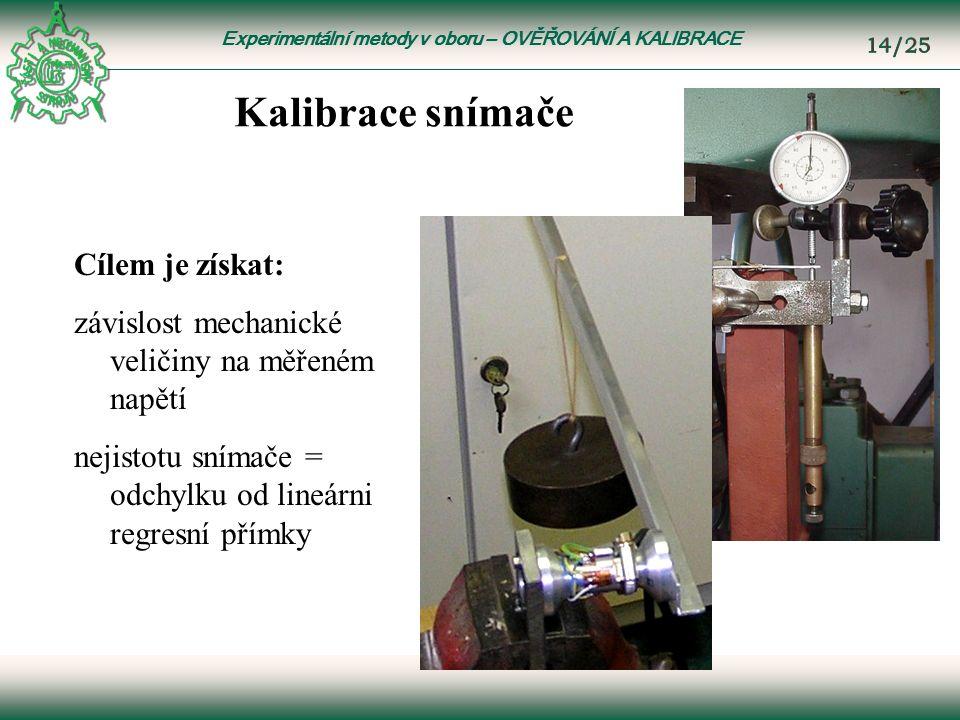 Experimentální metody v oboru – OVĚŘOVÁNÍ A KALIBRACE Kalibrace snímače Cílem je získat: závislost mechanické veličiny na měřeném napětí nejistotu snímače = odchylku od lineárni regresní přímky