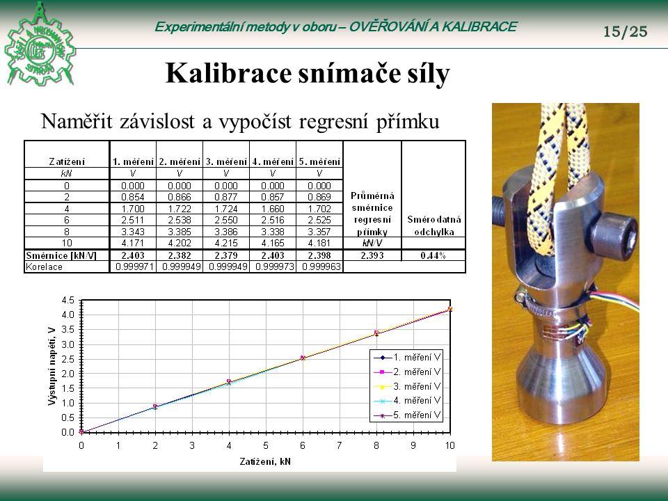 Experimentální metody v oboru – OVĚŘOVÁNÍ A KALIBRACE Kalibrace snímače síly Naměřit závislost a vypočíst regresní přímku