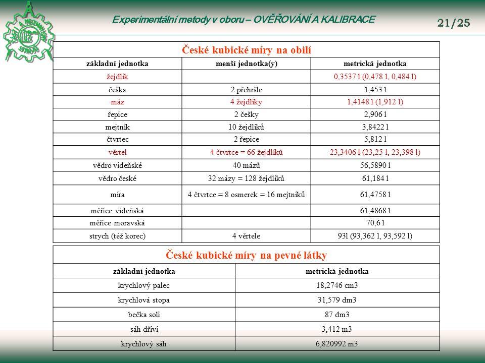 Experimentální metody v oboru – OVĚŘOVÁNÍ A KALIBRACE České kubické míry na pevné látky základní jednotkametrická jednotka krychlový palec18,2746 cm3 krychlová stopa31,579 dm3 bečka soli87 dm3 sáh dříví3,412 m3 krychlový sáh6,820992 m3 České kubické míry na obilí základní jednotkamenší jednotka(y)metrická jednotka žejdlík 0,3537 l (0,478 l, 0,484 l) češka2 přehršle1,453 l máz4 žejdlíky1,4148 l (1,912 l) řepice2 češky2,906 l mejtník10 žejdlíků3,8422 l čtvrtec2 řepice5,812 l věrtel4 čtvrtce = 66 žejdlíků23,3406 l (23,25 l, 23,398 l) vědro vídeňské40 mázů56,5890 l vědro české32 mázy = 128 žejdlíků61,184 l míra4 čtvrtce = 8 osmerek = 16 mejtníků61,4758 l měřice vídeňská 61,4868 l měřice moravská 70,6 l strych (též korec)4 věrtele93l (93,362 l, 93,592 l)