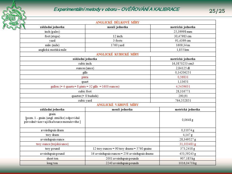 Experimentální metody v oboru – OVĚŘOVÁNÍ A KALIBRACE ANGLICKÉ DÉLKOVÉ MÍRY základní jednotkamenší jednotkametrická jednotka inch (palec) 25,39998 mm foot (stopa)12 inch30,47983 cm yard3 foots91,4399 cm mile (míle)1760 yard1609,34 m anglická mořská míle 1,855 km ANGLICKÉ KUBICKÉ MÍRY základní jednotkametrická jednotka cubic inch16,3870253 cm3 ounces (unce)2,84125 dl gills0,1420625 l pinta0,5683 l quart1,1365 l gallon (= 4 quarts = 8 pints = 32 gills = 1600 ounces)4,545963 l cubic foot28,31677 l quarter (= 8 bushels)290,9 l cubic yard764,55285 l ANGLICKÉ VÁHOVÉ MÍRY základní jednotkamenší jednotkametrická jednotka grain [pozn.