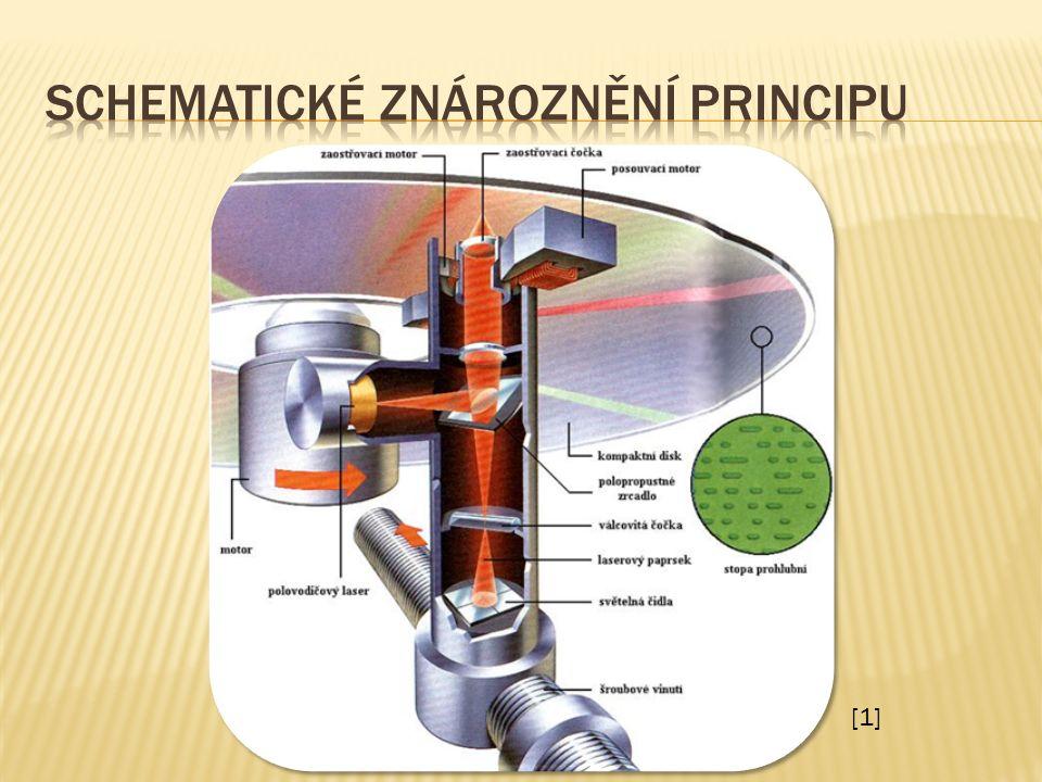  Stejně jako u pevných disků, i optické mechaniky jsou dnes vyráběny nejčastěji pro rozhraní SATA (II, III), dříve Ultra ATA (PATA).
