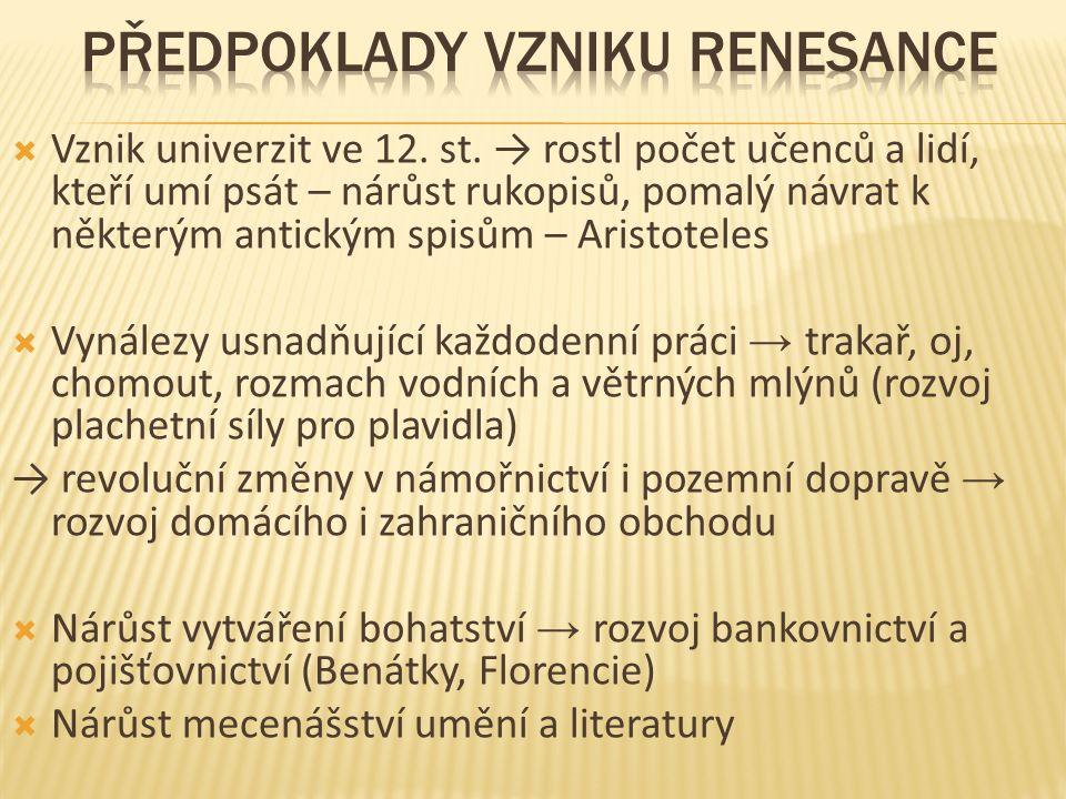  Vznik univerzit ve 12. st.