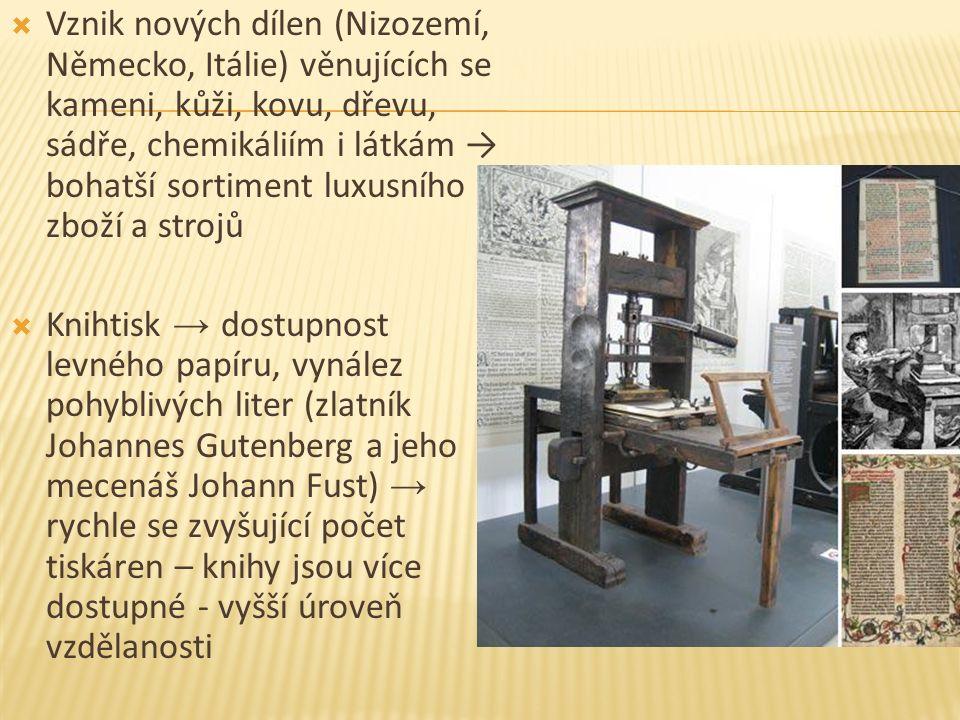  Vznik nových dílen (Nizozemí, Německo, Itálie) věnujících se kameni, kůži, kovu, dřevu, sádře, chemikáliím i látkám → bohatší sortiment luxusního zboží a strojů  Knihtisk → dostupnost levného papíru, vynález pohyblivých liter (zlatník Johannes Gutenberg a jeho mecenáš Johann Fust) → rychle se zvyšující počet tiskáren – knihy jsou více dostupné - vyšší úroveň vzdělanosti