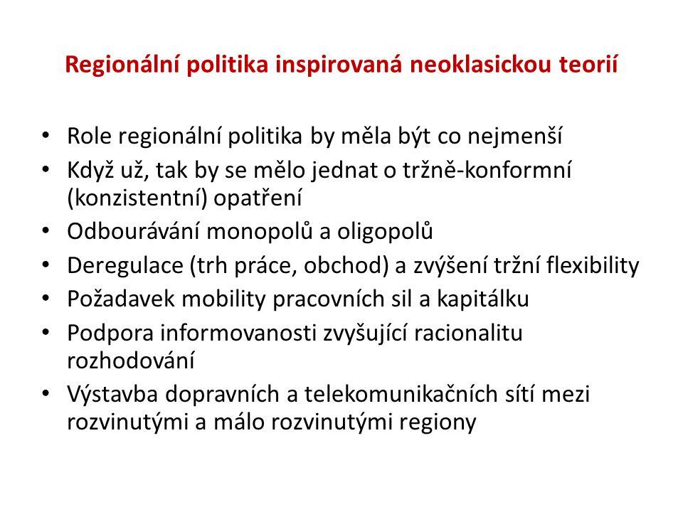 Regionální politika inspirovaná neoklasickou teorií Role regionální politika by měla být co nejmenší Když už, tak by se mělo jednat o tržně-konformní (konzistentní) opatření Odbourávání monopolů a oligopolů Deregulace (trh práce, obchod) a zvýšení tržní flexibility Požadavek mobility pracovních sil a kapitálku Podpora informovanosti zvyšující racionalitu rozhodování Výstavba dopravních a telekomunikačních sítí mezi rozvinutými a málo rozvinutými regiony