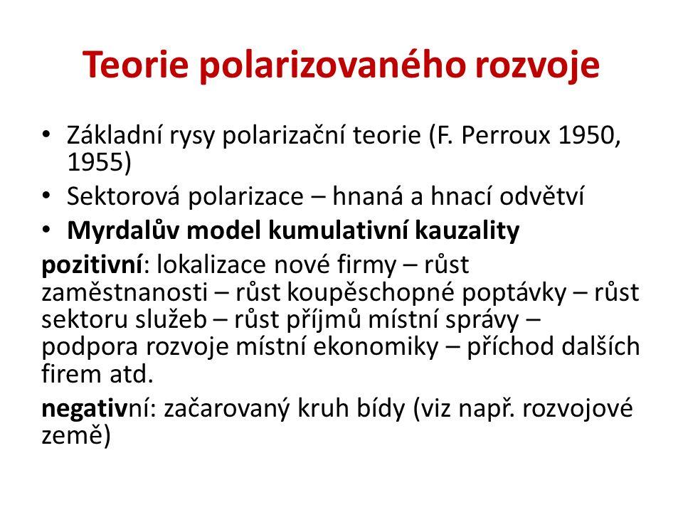 Teorie polarizovaného rozvoje Základní rysy polarizační teorie (F.