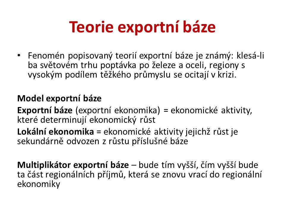 Teorie exportní báze Fenomén popisovaný teorií exportní báze je známý: klesá-li ba světovém trhu poptávka po železe a oceli, regiony s vysokým podílem těžkého průmyslu se ocitají v krizi.