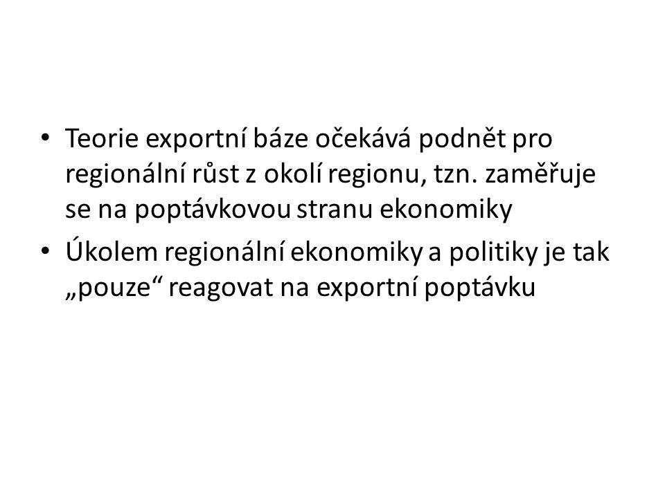 """Problémy teorie exportní báze: exportní poptávka se sama nevysvětlí (určující faktor modelu tak zůstává nevysvětlen) Předpoklad, že se regionální ekonomika (produkce) dokáže přizpůsobit změnám poptávky Model opomíjí cenové změny, změny poptávky a také změny hospodářské struktury Výsledek závisí na tom, jak vymezíme region Vhodná pro krátkodobé prognózy ekonomického vývoje malých regionů Problémy s vymezení báze a """"ne-báze ."""