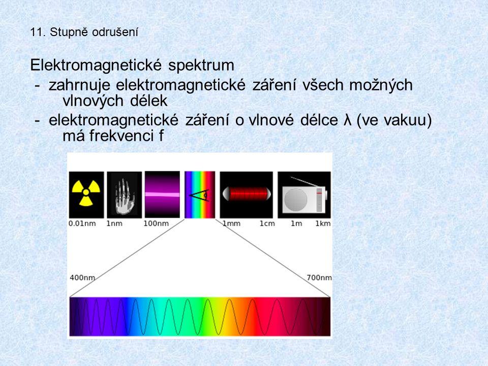 11. Stupně odrušení Elektromagnetické spektrum - zahrnuje elektromagnetické záření všech možných vlnových délek - elektromagnetické záření o vlnové dé