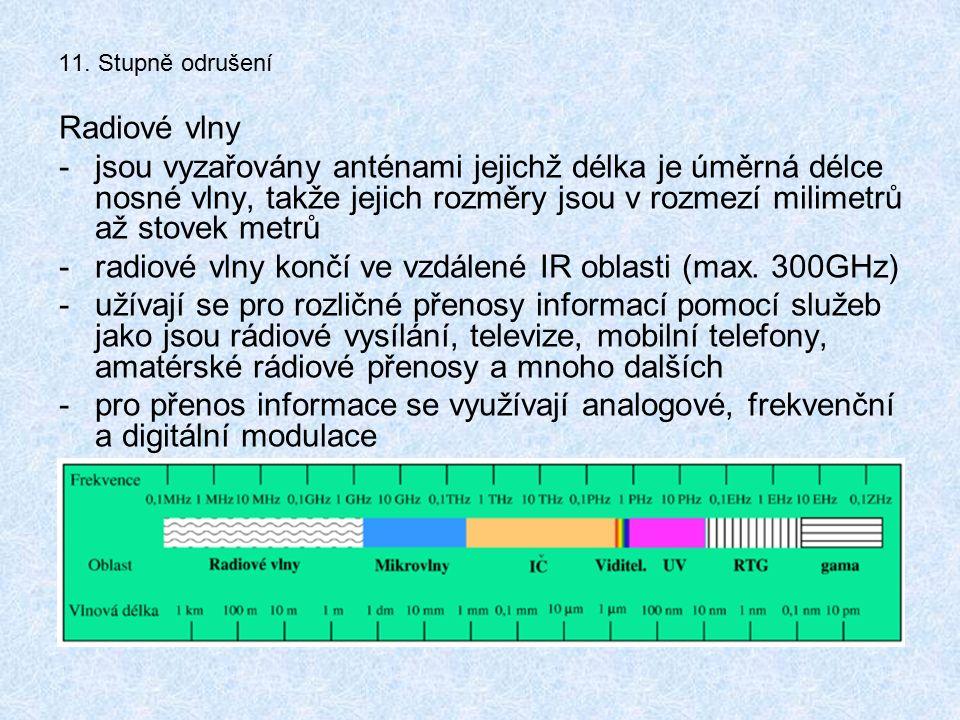 11. Stupně odrušení Radiové vlny -jsou vyzařovány anténami jejichž délka je úměrná délce nosné vlny, takže jejich rozměry jsou v rozmezí milimetrů až