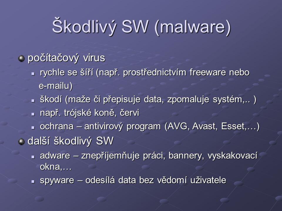 Škodlivý SW (malware) počítačový virus rychle se šíří (např.