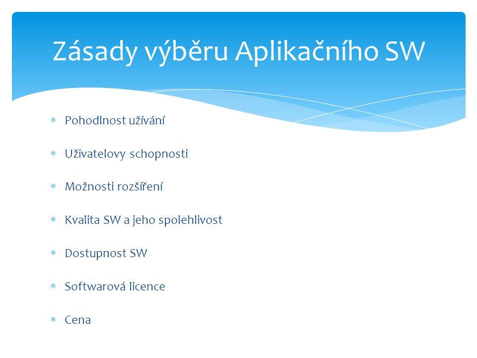  Pohodlnost užívání  Uživatelovy schopnosti  Možnosti rozšíření  Kvalita SW a jeho spolehlivost  Dostupnost SW  Softwarová licence  Cena Zásady výběru Aplikačního SW
