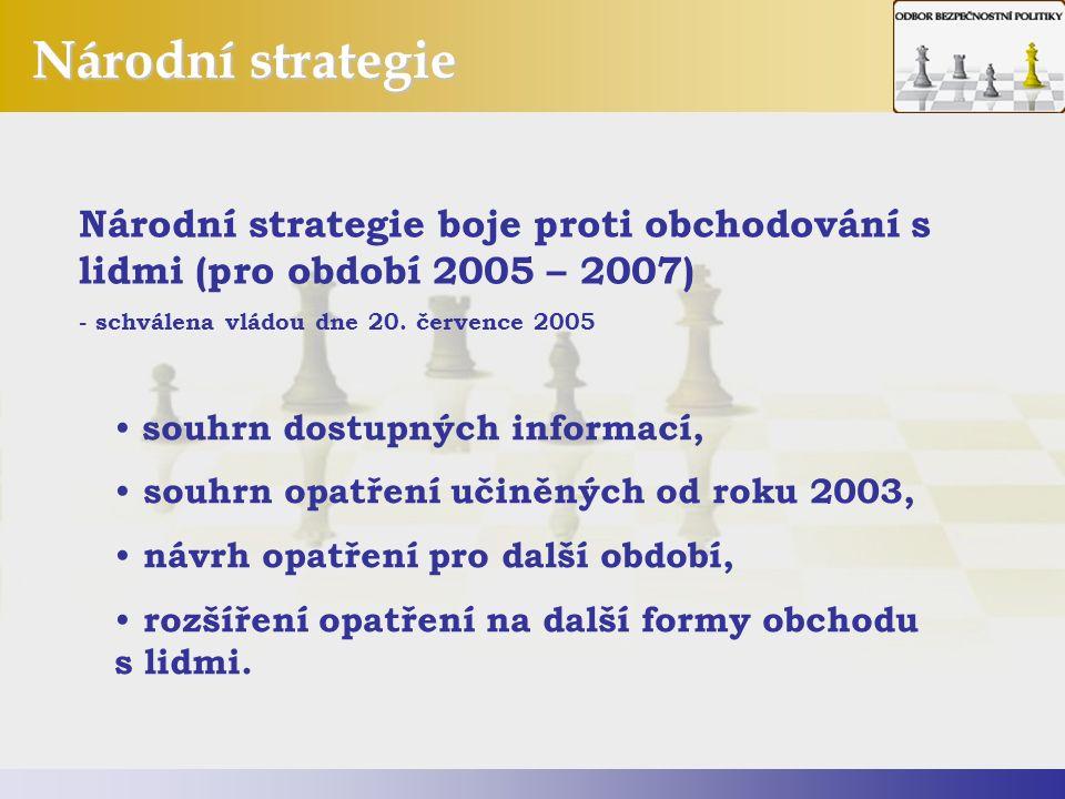 Národní strategie Národní strategie boje proti obchodování s lidmi (pro období 2005 – 2007) - schválena vládou dne 20.