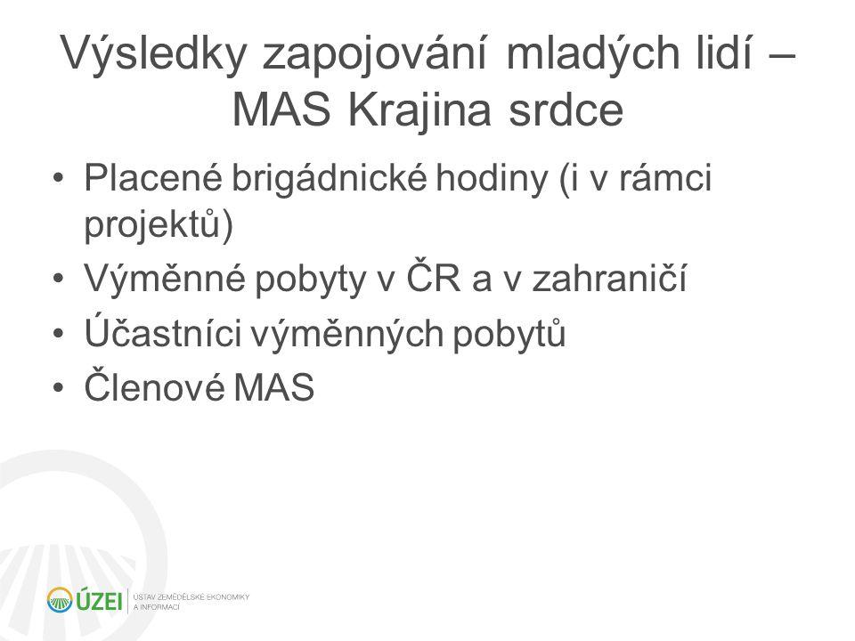 Výsledky zapojování mladých lidí – MAS Krajina srdce Placené brigádnické hodiny (i v rámci projektů) Výměnné pobyty v ČR a v zahraničí Účastníci výměnných pobytů Členové MAS