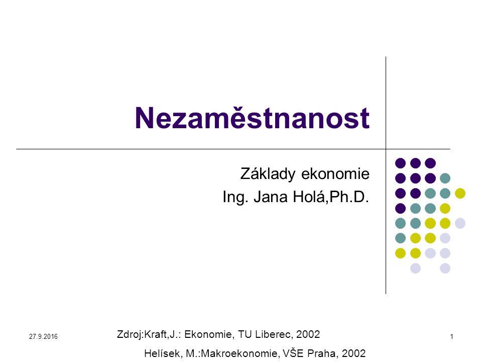 27.9.20161 Nezaměstnanost Základy ekonomie Ing. Jana Holá,Ph.D. Zdroj:Kraft,J.: Ekonomie, TU Liberec, 2002 Helísek, M.:Makroekonomie, VŠE Praha, 2002