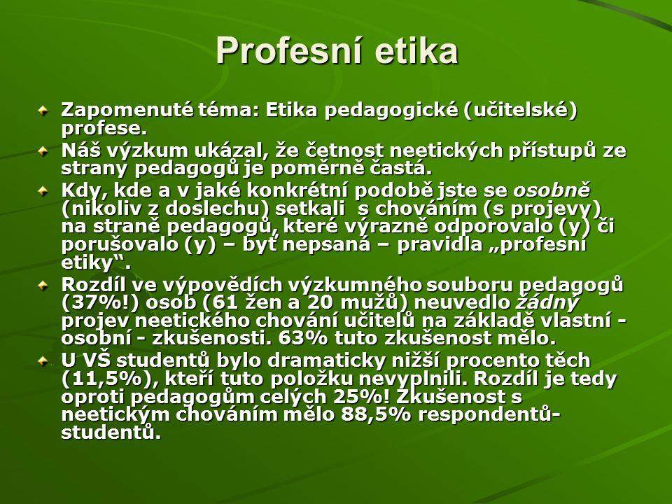 Profesní etika Zapomenuté téma: Etika pedagogické (učitelské) profese.