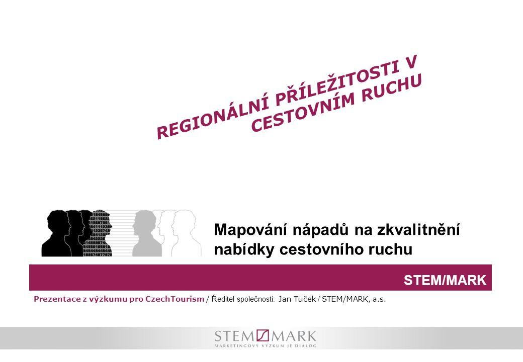 STEM/MARK REGIONÁLNÍ PŘÍLEŽITOSTI V CESTOVNÍM RUCHU Prezentace z výzkumu pro CzechTourism / Ředitel společnosti: Jan Tuček / STEM/MARK, a.s. Mapování