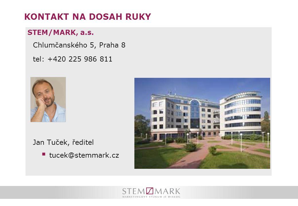 KONTAKT NA DOSAH RUKY STEM/MARK, a.s. Chlumčanského 5, Praha 8 tel: +420 225 986 811 Jan Tuček, ředitel  tucek@stemmark.cz