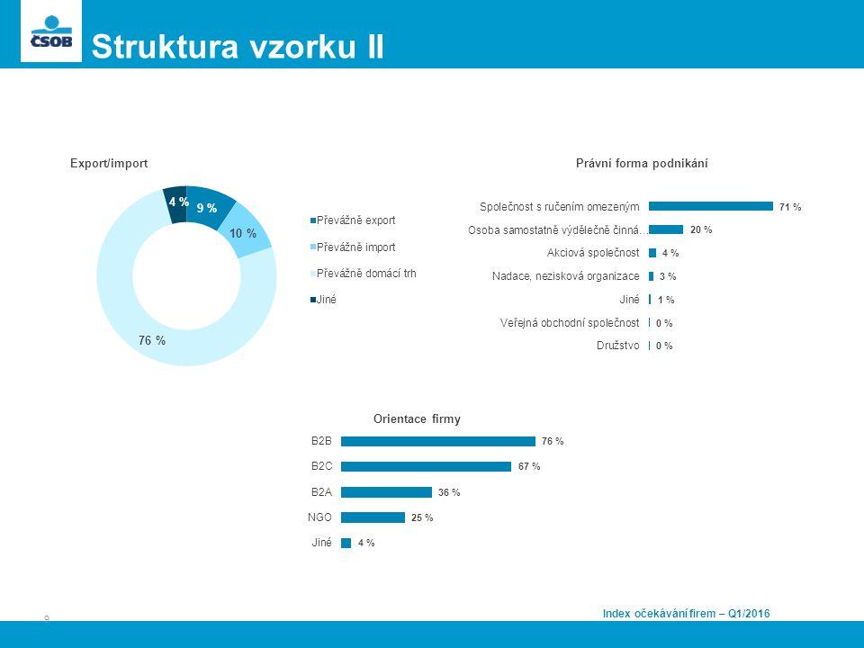 Struktura vzorku II Index očekávání firem – Q1/2016 9
