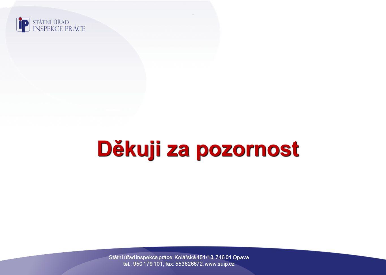 x Děkuji za pozornost Státní úřad inspekce práce, Kolářská 451/13, 746 01 Opava tel.: 950 179 101, fax: 553626672, www.suip.cz