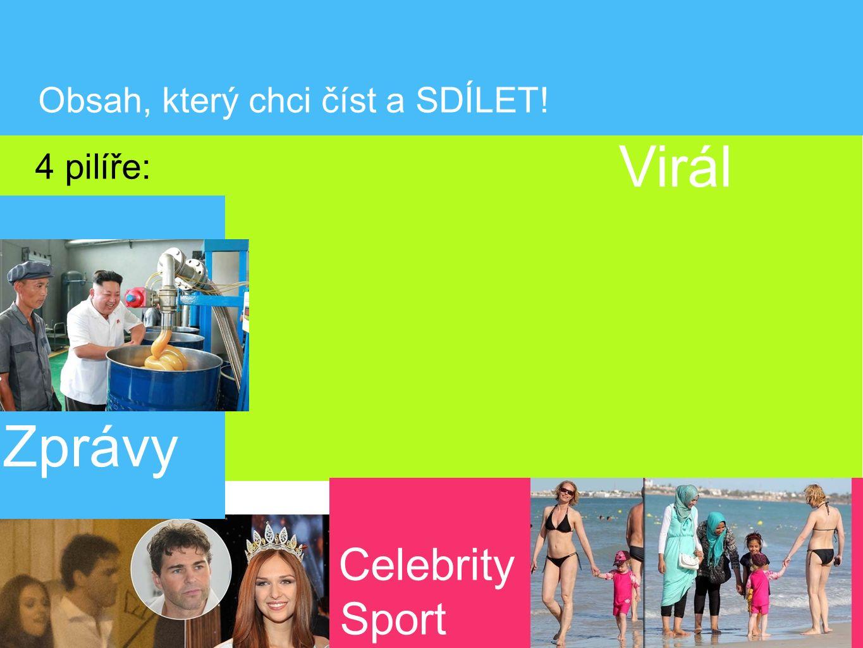 Po Obsah, který chci číst a SDÍLET! Virál Zprávy 4 pilíře: Celebrity Sport