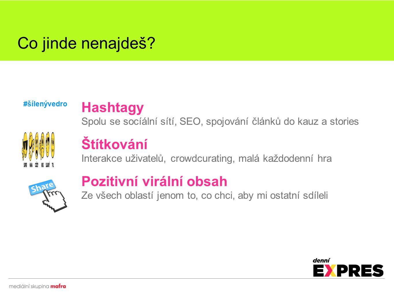Hashtagy Spolu se socíální sítí, SEO, spojování článků do kauz a stories Štítkování Interakce uživatelů, crowdcurating, malá každodenní hra Pozitivní