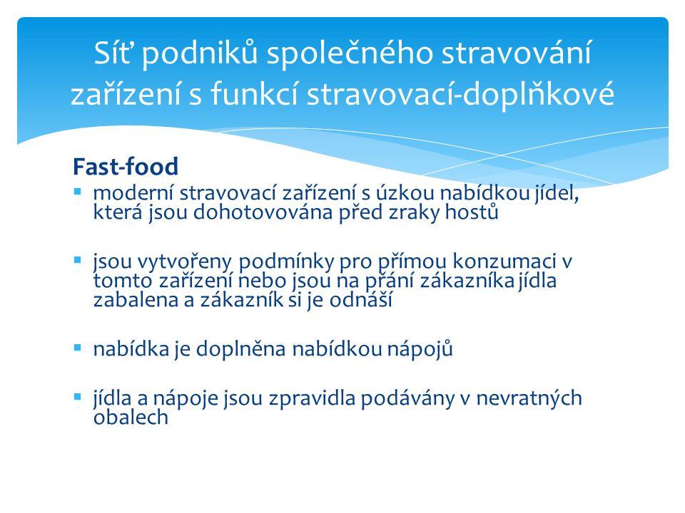 Fast-food  moderní stravovací zařízení s úzkou nabídkou jídel, která jsou dohotovována před zraky hostů  jsou vytvořeny podmínky pro přímou konzumac