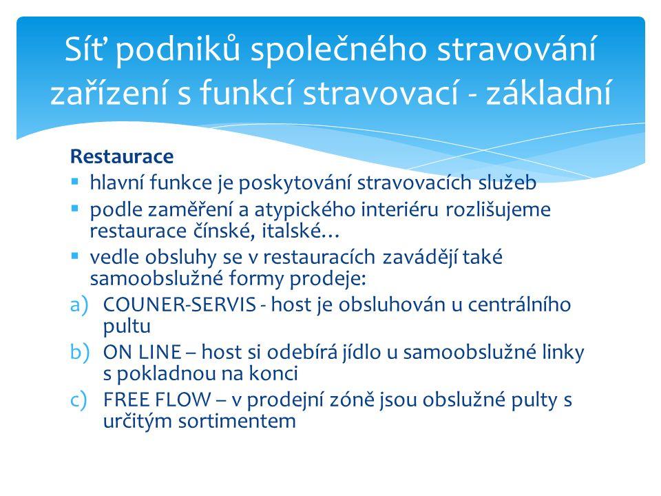 Restaurace  hlavní funkce je poskytování stravovacích služeb  podle zaměření a atypického interiéru rozlišujeme restaurace čínské, italské…  vedle