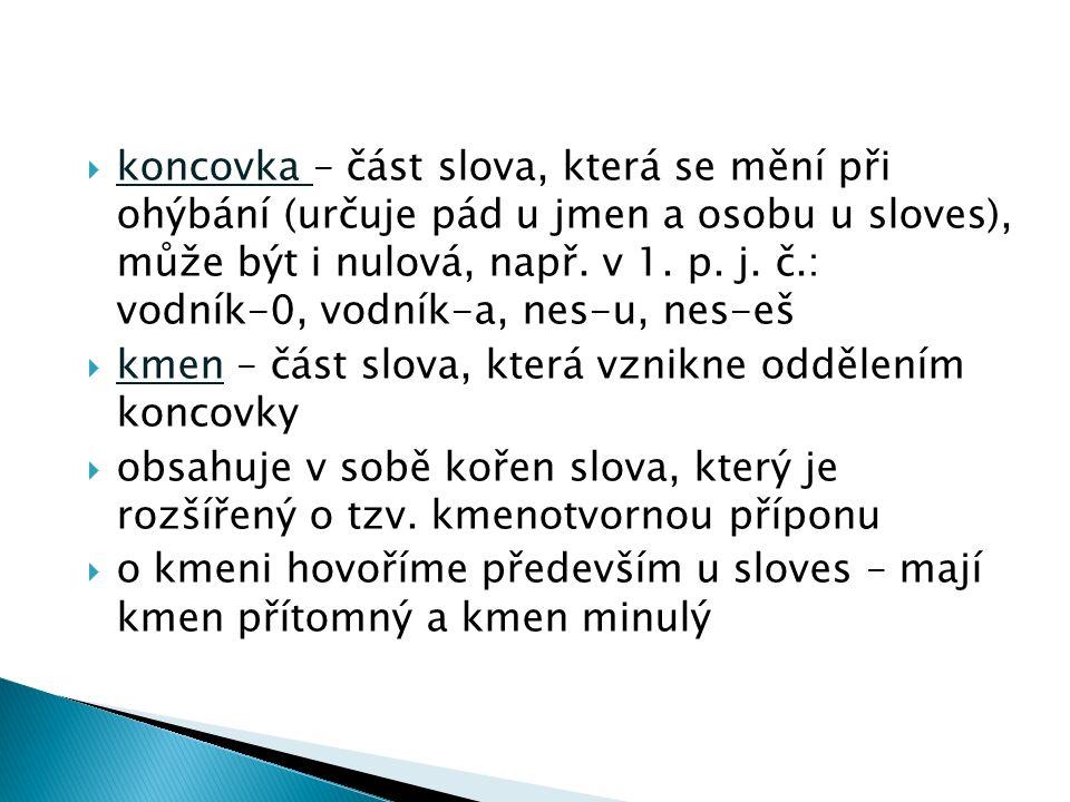  koncovka – část slova, která se mění při ohýbání (určuje pád u jmen a osobu u sloves), může být i nulová, např. v 1. p. j. č.: vodník-0, vodník-a, n