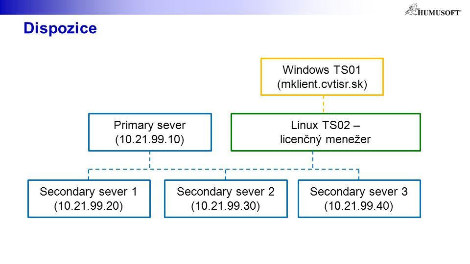 Dispozice Primary sever (10.21.99.10) Secondary sever 1 (10.21.99.20) Secondary sever 2 (10.21.99.30) Secondary sever 3 (10.21.99.40) Windows TS01 (mklient.cvtisr.sk) Linux TS02 – licenčný menežer