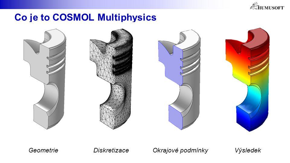 Co je to COSMOL Multiphysics DiskretizaceOkrajové podmínkyVýsledekGeometrie