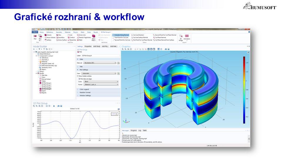 Grafické rozhraní & workflow