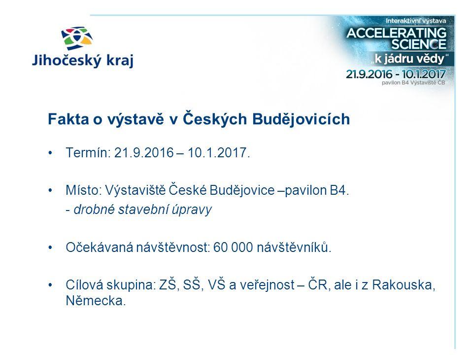 Fakta o výstavě v Českých Budějovicích Termín: 21.9.2016 – 10.1.2017.