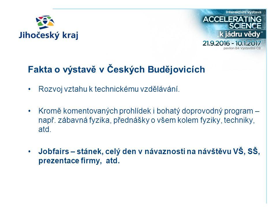 Fakta o výstavě v Českých Budějovicích Rozvoj vztahu k technickému vzdělávání. Kromě komentovaných prohlídek i bohatý doprovodný program – např. zábav