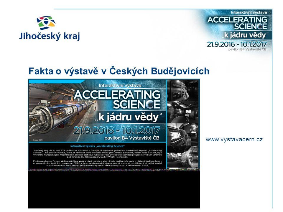 Fakta o výstavě v Českých Budějovicích www.vystavacern.cz