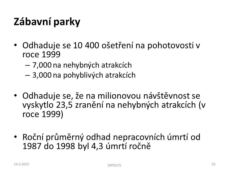 Zábavní parky Odhaduje se 10 400 ošetření na pohotovosti v roce 1999 – 7,000 na nehybných atrakcích – 3,000 na pohyblivých atrakcích Odhaduje se, že na milionovou návštěvnost se vyskytlo 23,5 zranění na nehybných atrakcích (v roce 1999) Roční průměrný odhad nepracovních úmrtí od 1987 do 1998 byl 4,3 úmrtí ročně 14.3.201556 MPD575