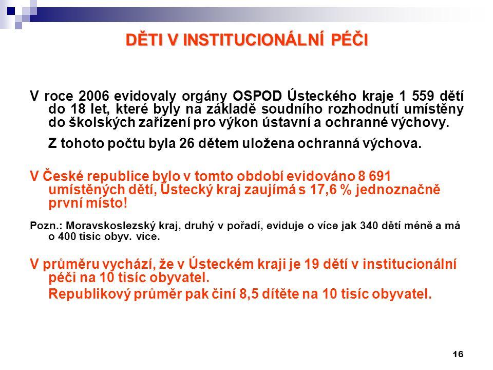 16 DĚTI V INSTITUCIONÁLNÍ PÉČI V roce 2006 evidovaly orgány OSPOD Ústeckého kraje 1 559 dětí do 18 let, které byly na základě soudního rozhodnutí umístěny do školských zařízení pro výkon ústavní a ochranné výchovy.