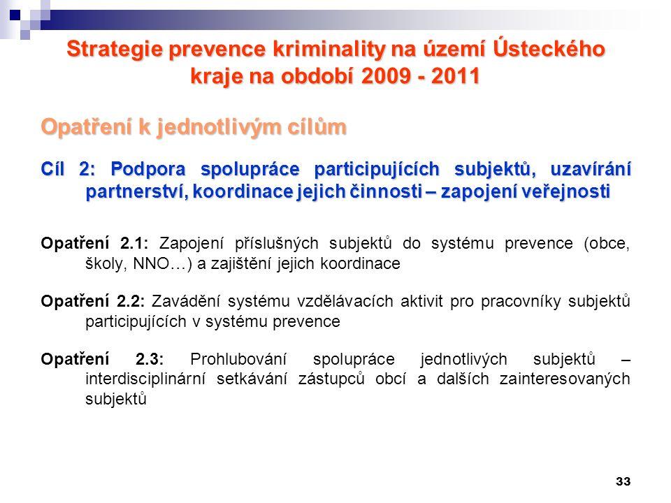 33 Strategie prevence kriminality na území Ústeckého kraje na období 2009 - 2011 Opatření k jednotlivým cílům Cíl 2: Podpora spolupráce participujících subjektů, uzavírání partnerství, koordinace jejich činnosti – zapojení veřejnosti Opatření 2.1: Zapojení příslušných subjektů do systému prevence (obce, školy, NNO…) a zajištění jejich koordinace Opatření 2.2: Zavádění systému vzdělávacích aktivit pro pracovníky subjektů participujících v systému prevence Opatření 2.3: Prohlubování spolupráce jednotlivých subjektů – interdisciplinární setkávání zástupců obcí a dalších zainteresovaných subjektů