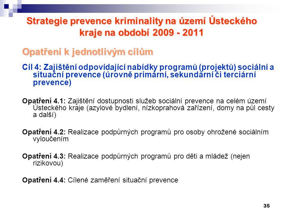 35 Strategie prevence kriminality na území Ústeckého kraje na období 2009 - 2011 Opatření k jednotlivým cílům Cíl 4: Zajištění odpovídající nabídky programů (projektů) sociální a situační prevence (úrovně primární, sekundární či terciární prevence) Opatření 4.1: Zajištění dostupnosti služeb sociální prevence na celém území Ústeckého kraje (azylové bydlení, nízkoprahová zařízení, domy na půl cesty a další) Opatření 4.2: Realizace podpůrných programů pro osoby ohrožené sociálním vyloučením Opatření 4.3: Realizace podpůrných programů pro děti a mládež (nejen rizikovou) Opatření 4.4: Cílené zaměření situační prevence