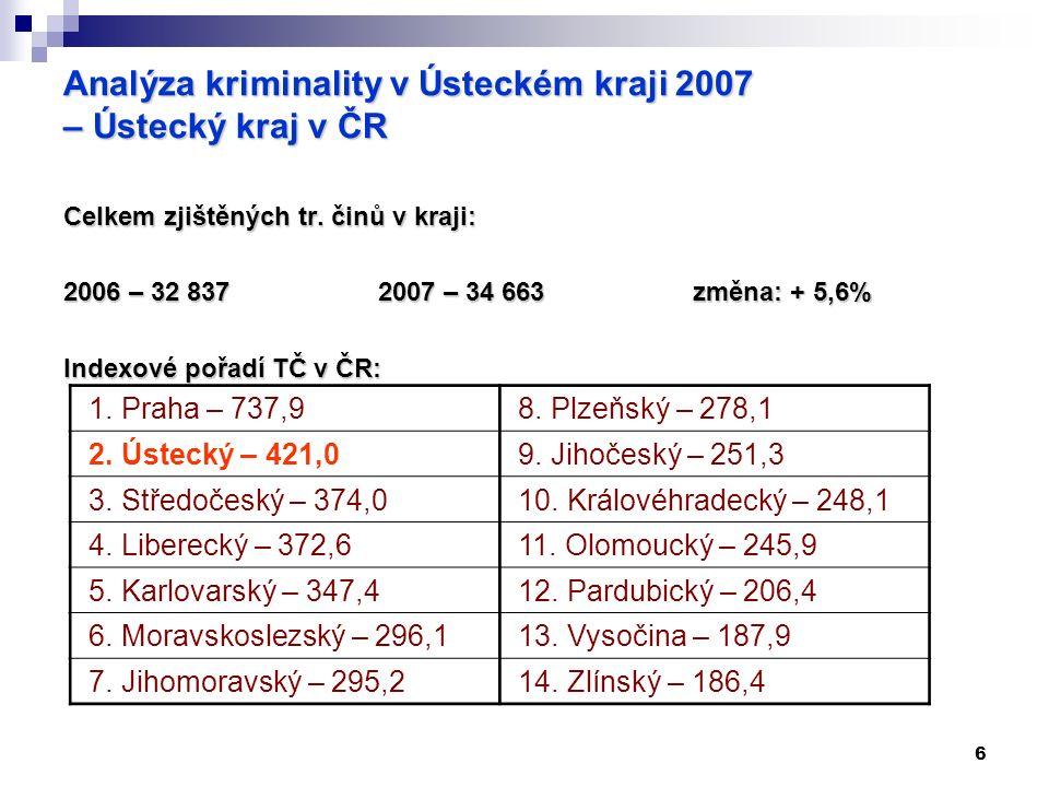6 Analýza kriminality v Ústeckém kraji 2007 – Ústecký kraj v ČR Celkem zjištěných tr.